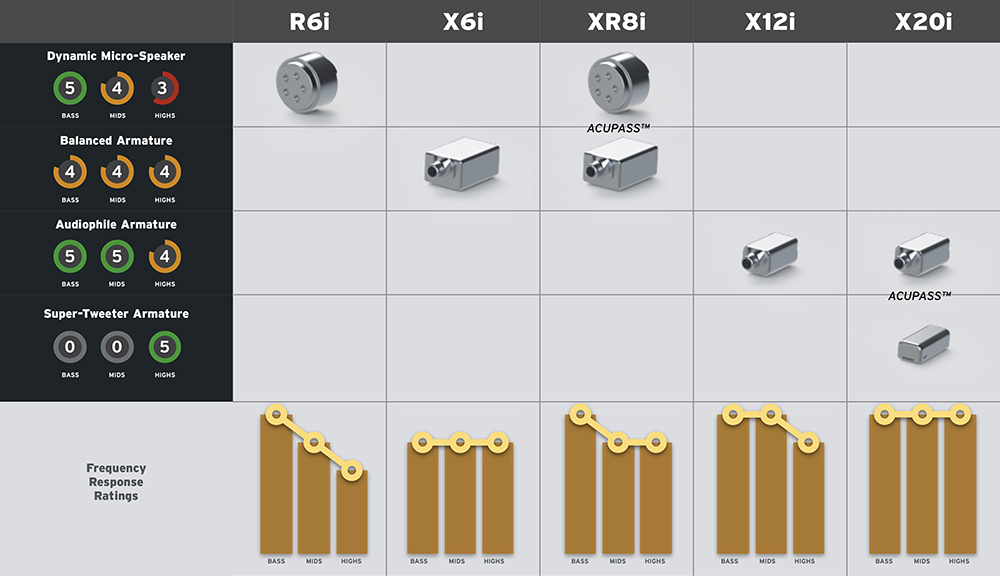 Klipsch X Series Headphones Breakdown